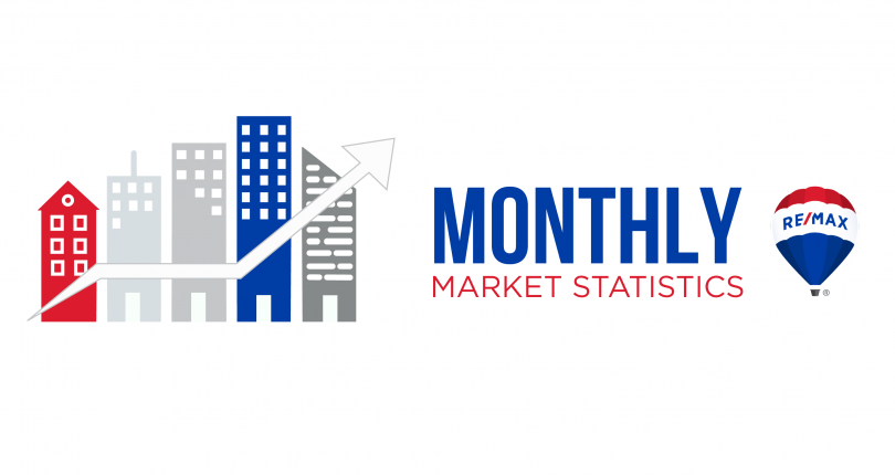 June Residential Real Estate Stats